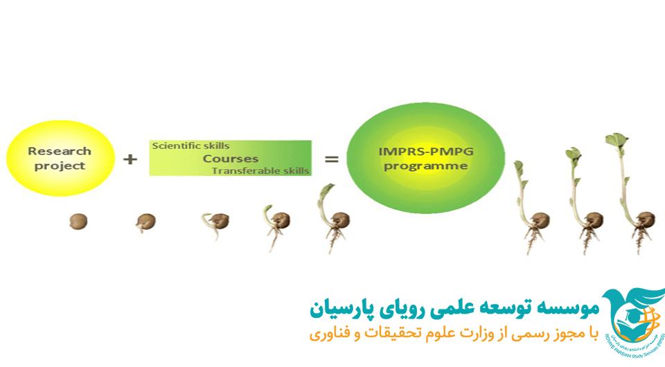 رشته زیست شناسی گیاهی
